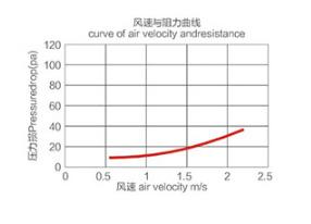 活性炭海绵1.jpg